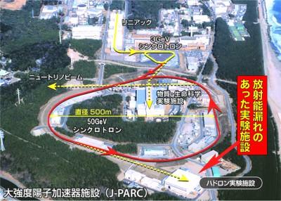 日本原子力研究開発機構 大強度陽子加速器施設J-PARC(写真=機構資料に加筆)