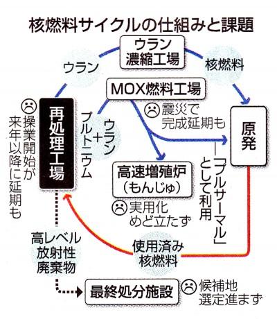 13-07-01mox