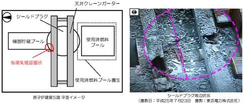 最大で毎時2170ミリシーベルトの放射線量を測定した3号機原子炉建屋5階の現場(東京電力提供)