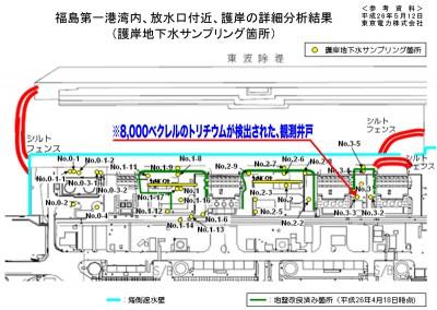 観測井戸の位置図