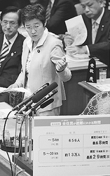(写真)質問する倉林明子議員=3月27日、参院予算委員会
