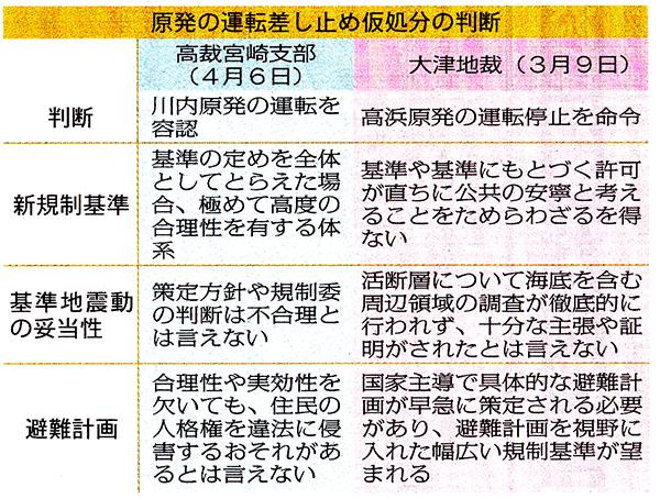 fukuoka-kosai16-4-8