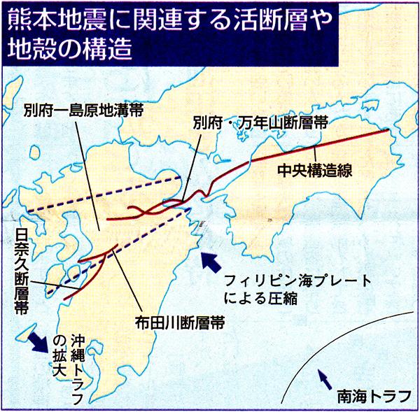 日本共産党嶺南地区委員会熊本地震 何が起きている?・・震源浅く「横ずれ」断層型、佐田岬半島付近に新たな力        Post navigation